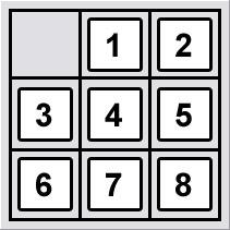 8 Puzzle Problem Explanation